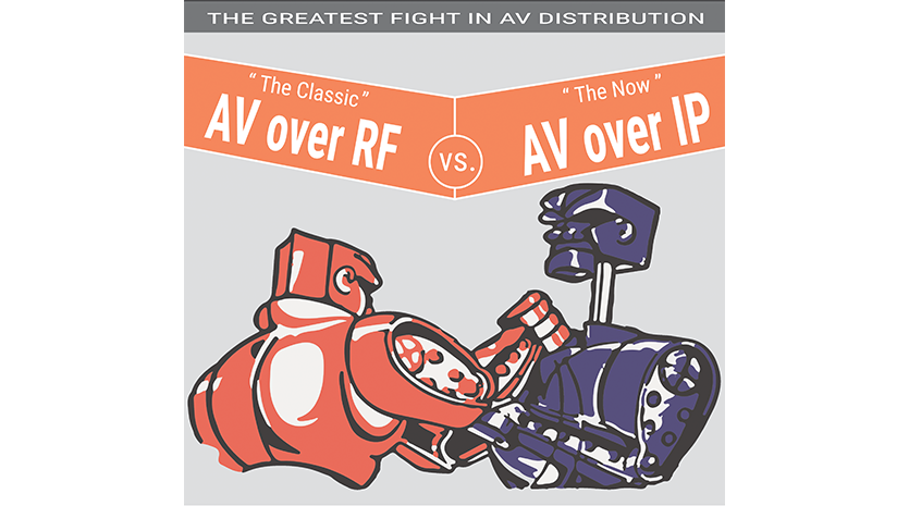 Rock'em  Sock'em Robots RF vs IP Banner